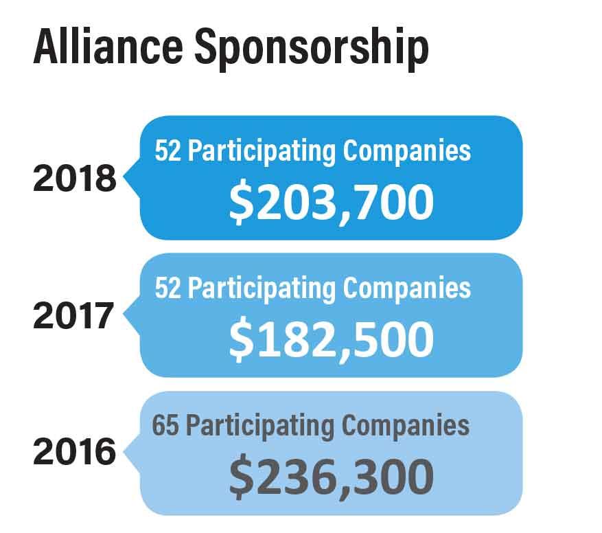 Alliance Metrics Image