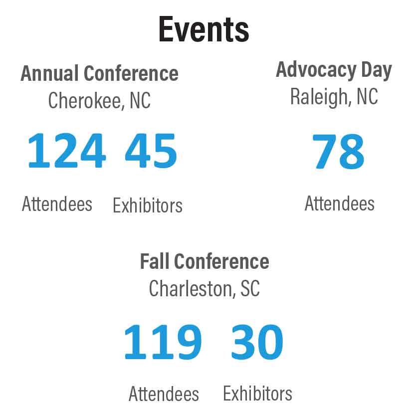 Events Metrics Image